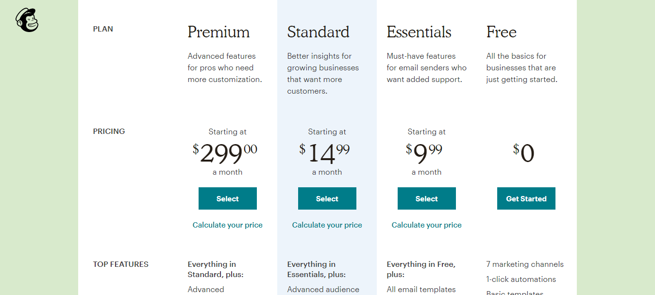 mailchimp_pricing