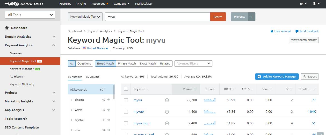 semrush-keyword-research-tool