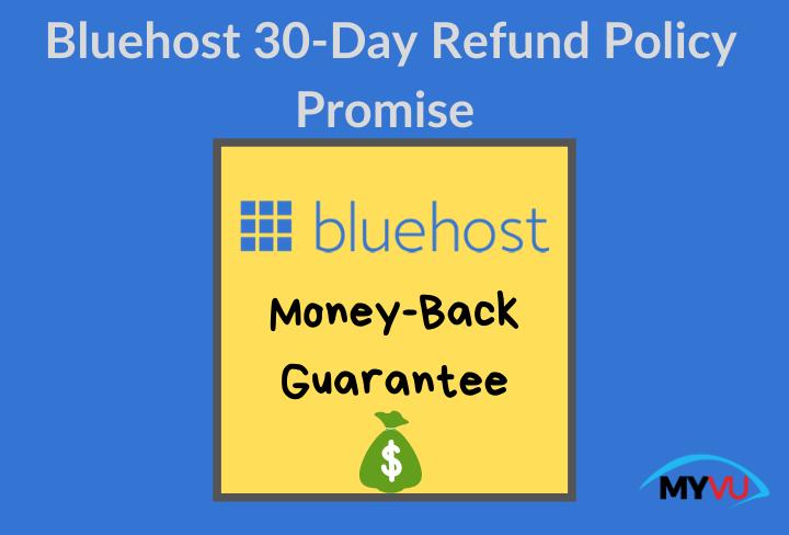 BluehostMoneyBackGuarantee
