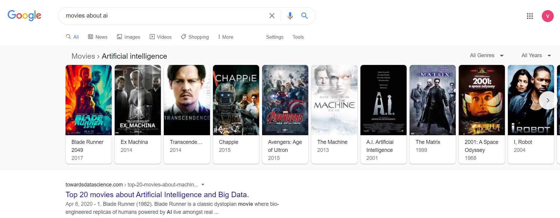 google keyword research_myvu