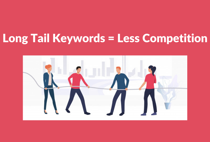 long-tail-keywords-less-competition-myvu