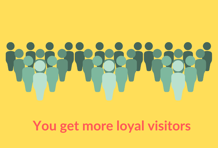 long-tail-keywords-drive-loyal-visitors-myvu