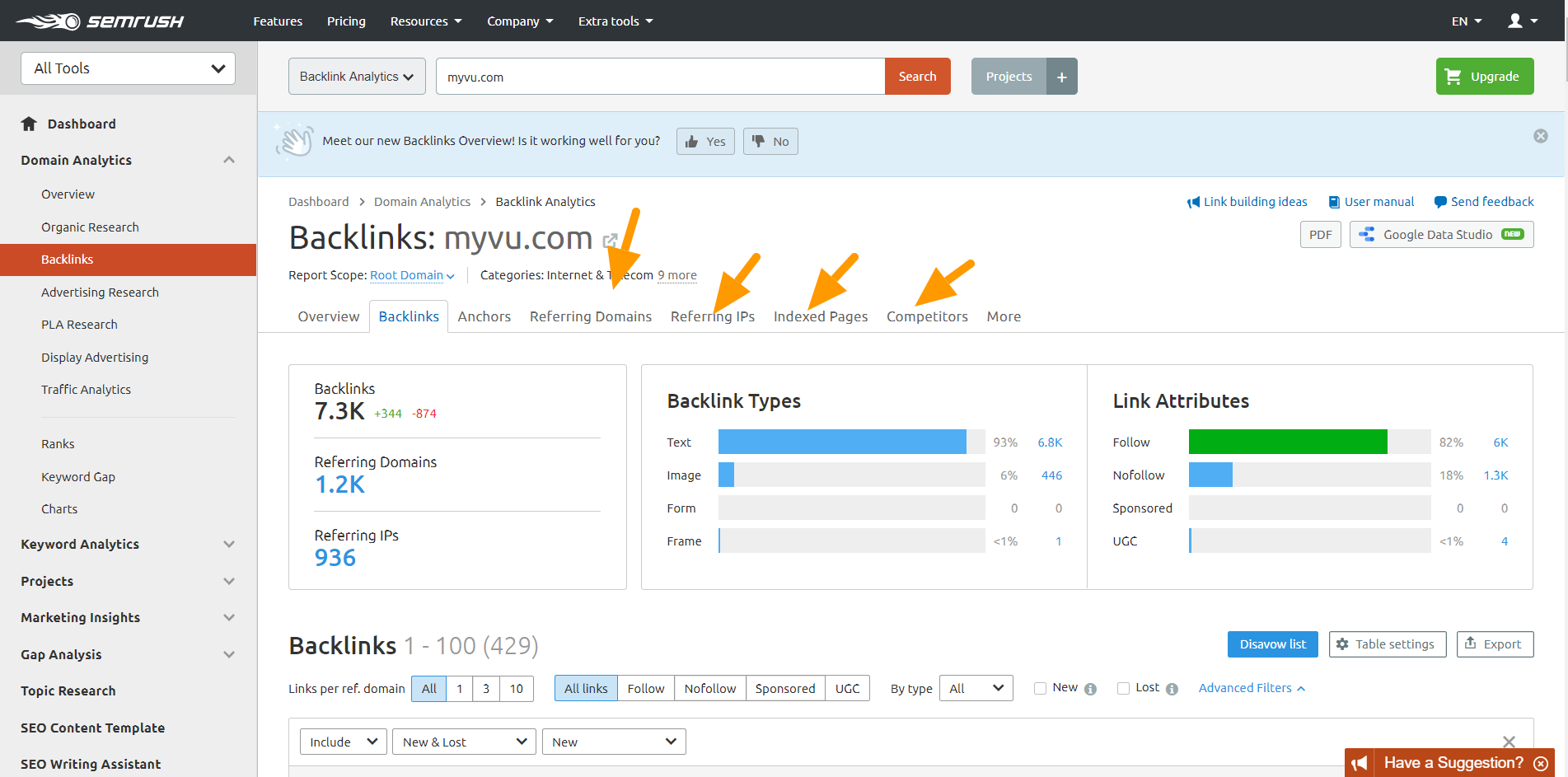 myvu_com_–_Backlinks_SEMrush-1.png
