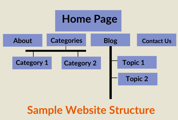 site-structure.png