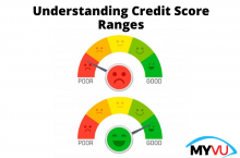 Understanding Credit Score Ranges