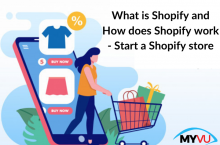 What is Shopify and How does Shopify work – Start a Shopify store