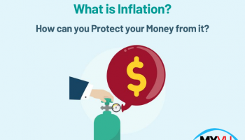 What is Inflation and How can you Protect your Money from it?
