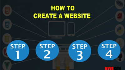 How to Create/Make a Website – Beginners Step by Step Guide 2019
