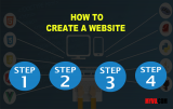 How to Create/Make a Website – Beginners Step by Step Guide 2020